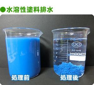 ●水溶性塗料排水