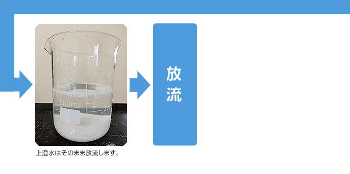 ワックス剥離廃液からの処理方法02
